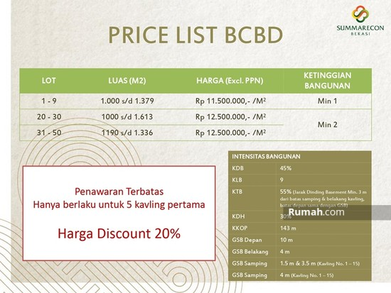 Bekasi Central Business District (BCBD)  89332270
