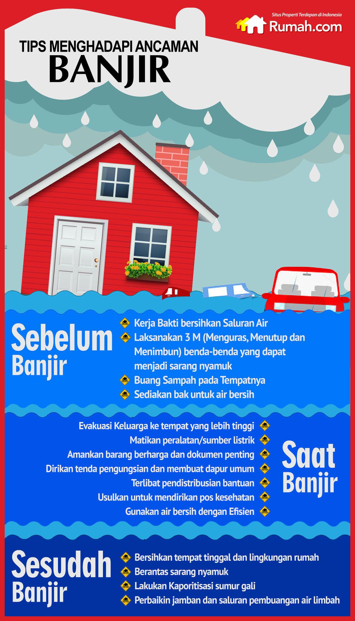 Infografis - Tips Menghadapi Ancaman Banjir | Tips