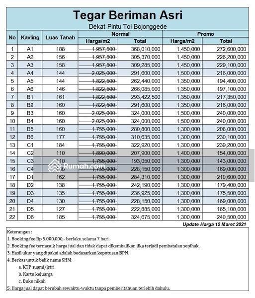 Kavling Dekat Jalan Tegar Beriman, Diskon 25%: Legalitas Hak Milik #104380871