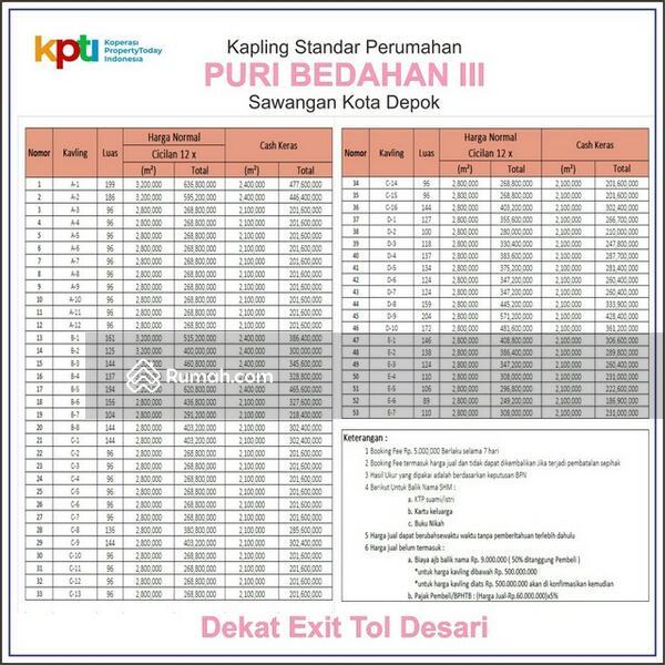 Dijual Kapling Tanah SHM Sawangan Area RSUD Depok: Profit 30% #105223649