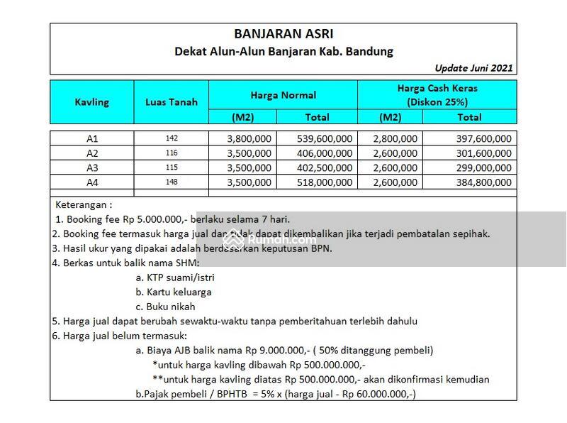 Kavling 2 jt-an Area Banjaran : Free BPHTB #106689437